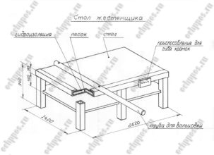Table for tinsmith